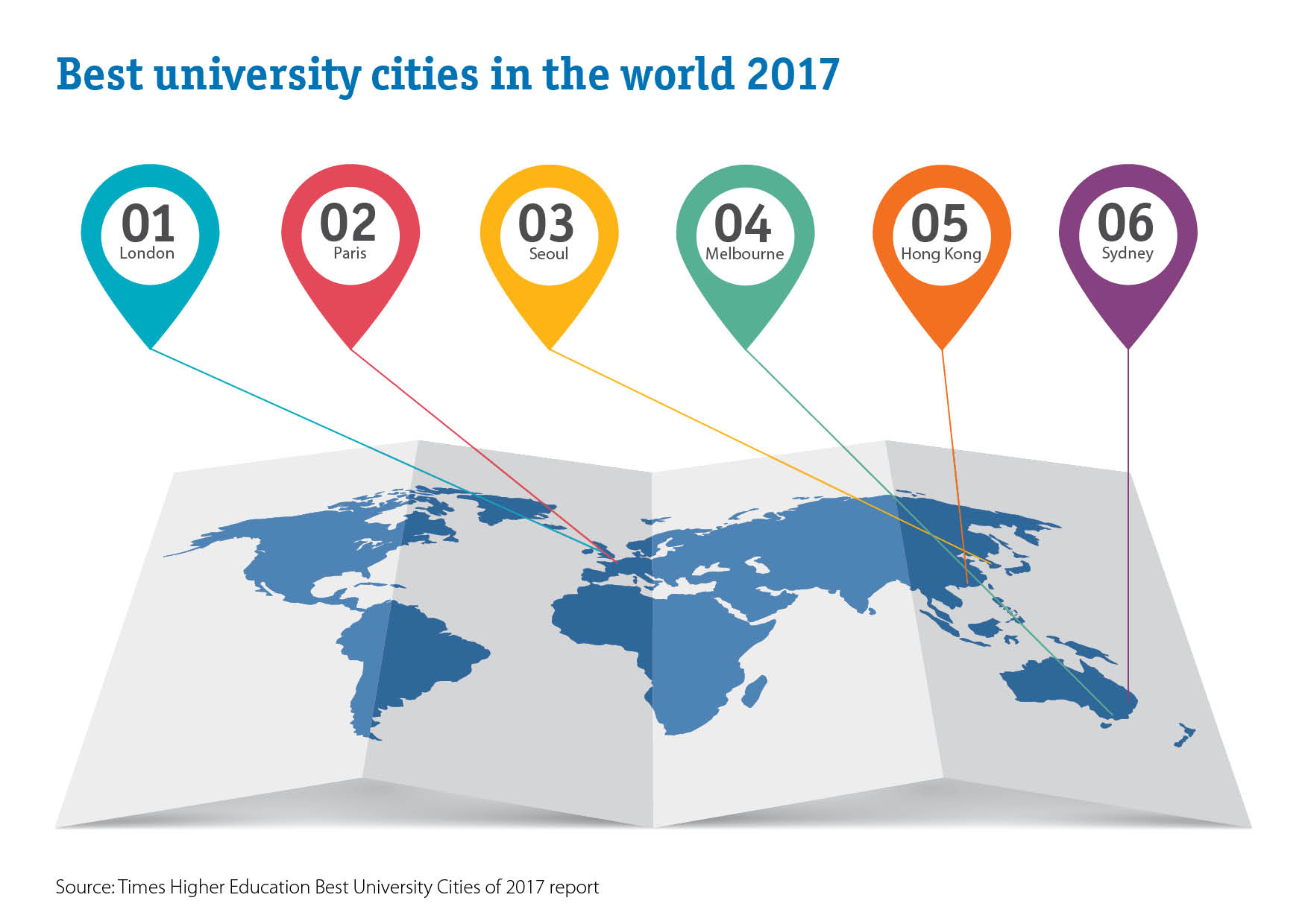 Best_university_cities_2017